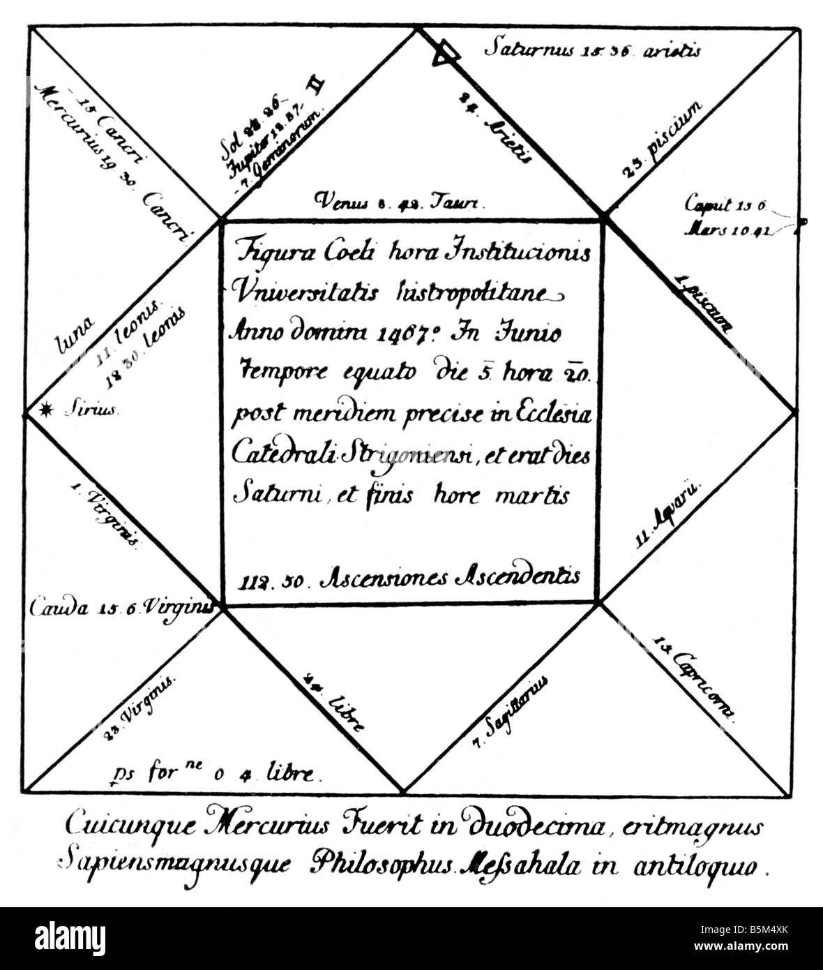 astrology, horoscope for the inauguration of Academia Istropolitana at Bratislava, made by Regiomontanus, 5.6.1467, - Stock Image