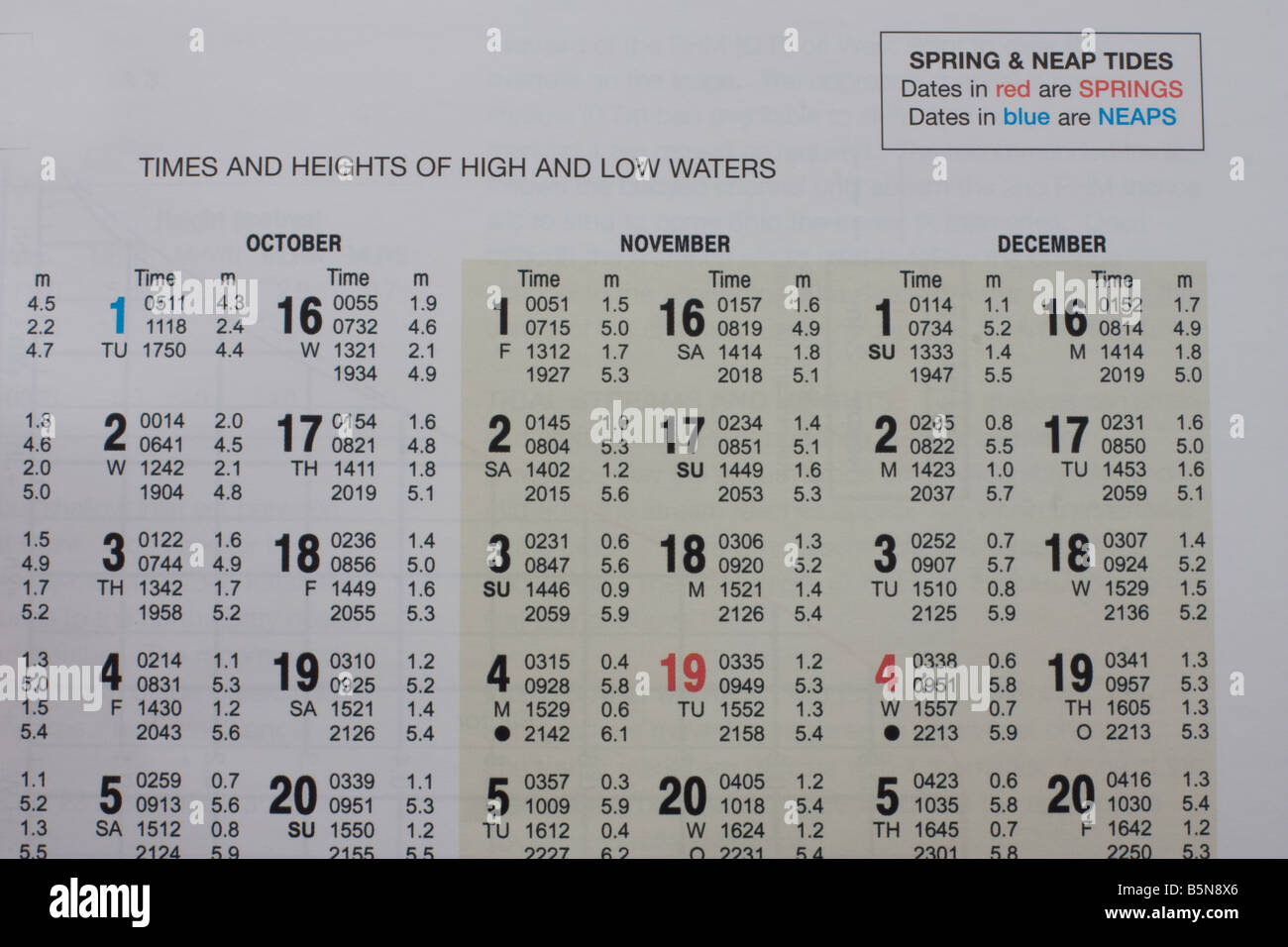 Tide Timetable Extract, OCT/NOV/DEC - Stock Image