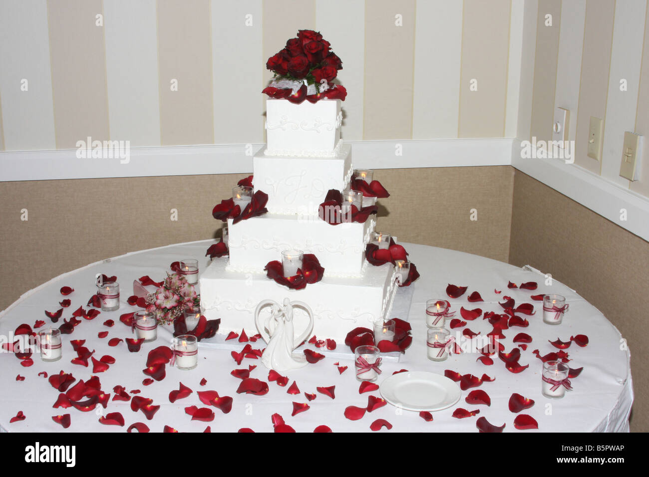 Photographs For Cake Decoration