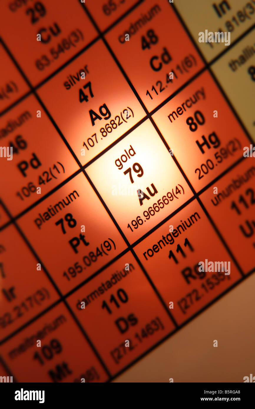 Periodic table of elements gold au stock photo 20801376 alamy periodic table of elements gold au urtaz Images