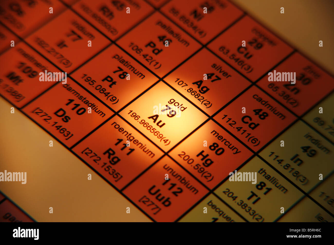 Periodic table of elements gold stock photo 20802052 alamy periodic table of elements gold urtaz