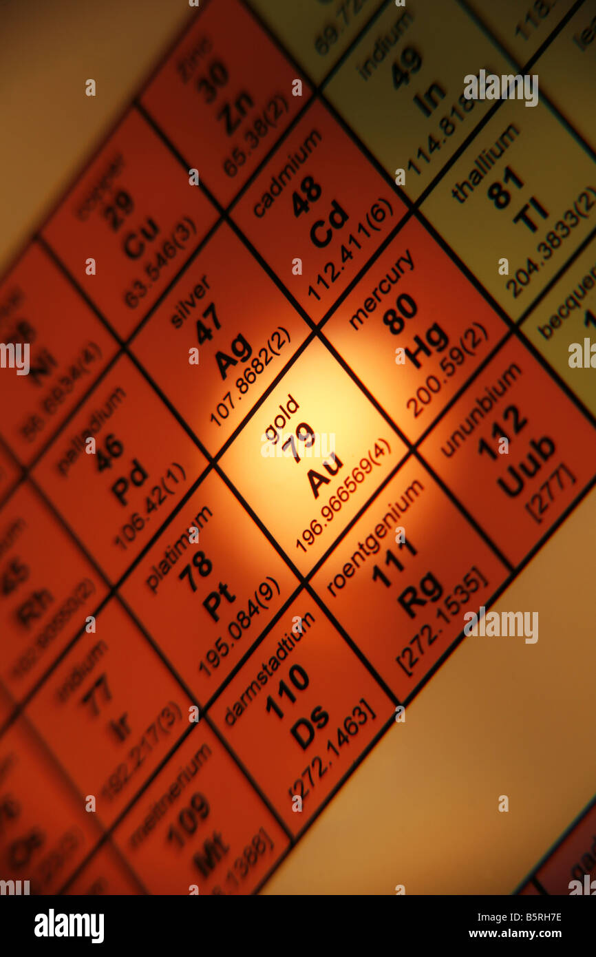 Periodic table of elements gold stock photo 20802082 alamy periodic table of elements gold urtaz Gallery