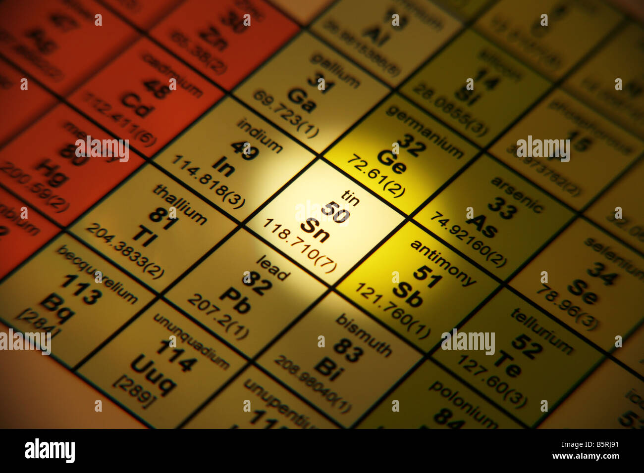 periodic table of elements tin stock image