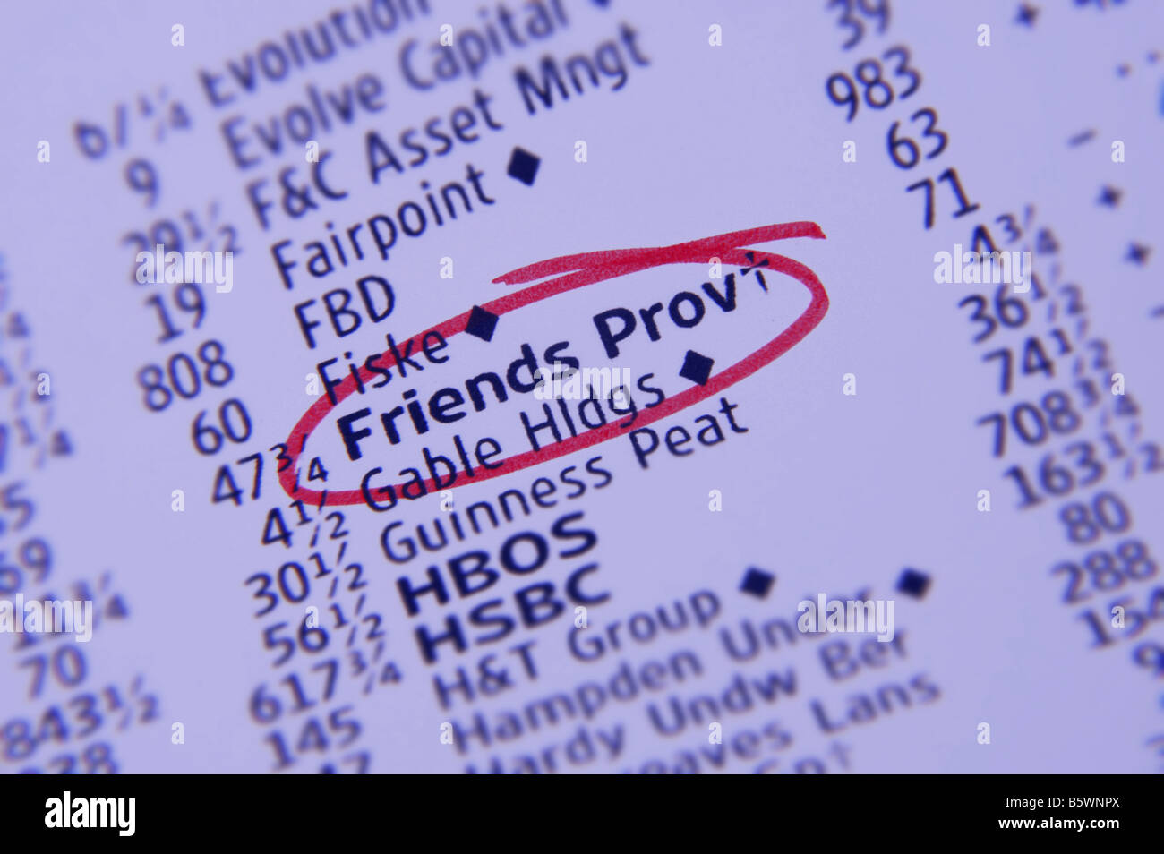 Friends Provident Stock Share Price Listing in Newspaper