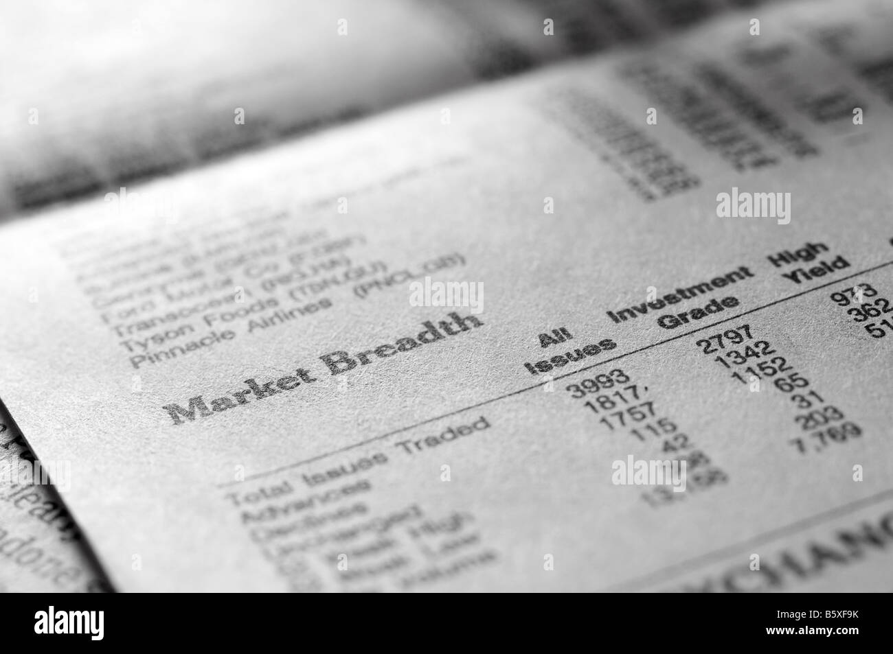 Close-up of business newspaper. - Stock Image