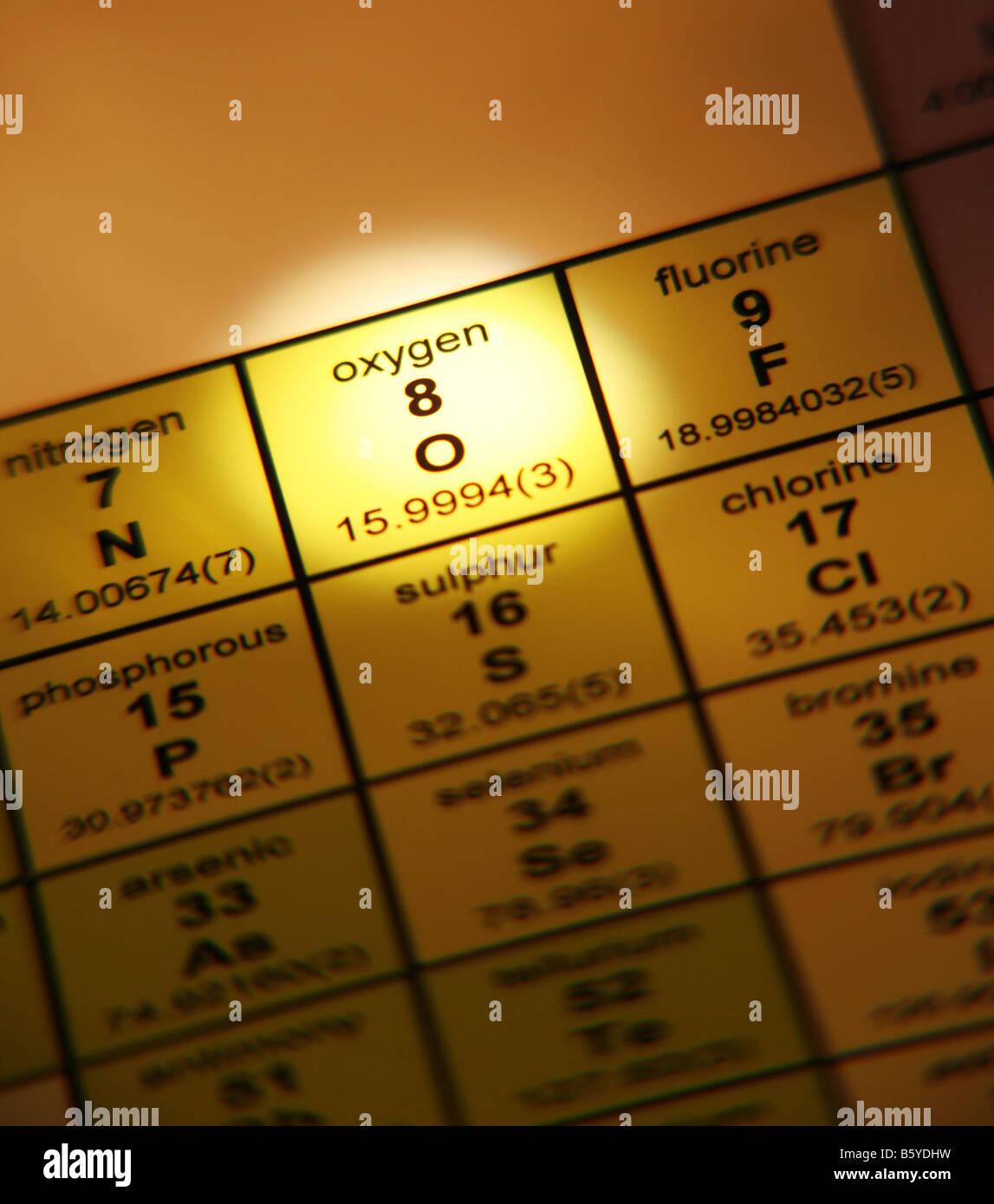 Periodic Table Elements Oxygen Stock Photos Periodic Table