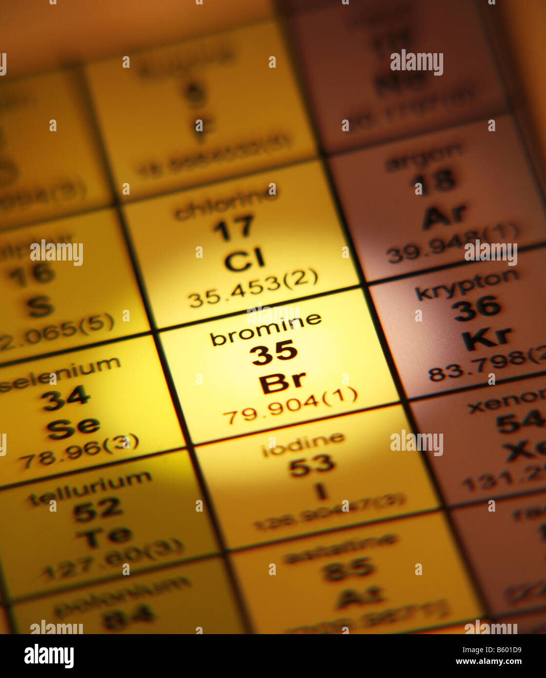 Periodic table of elements bromine halogen stock photo 20899461 alamy periodic table of elements bromine halogen urtaz Images