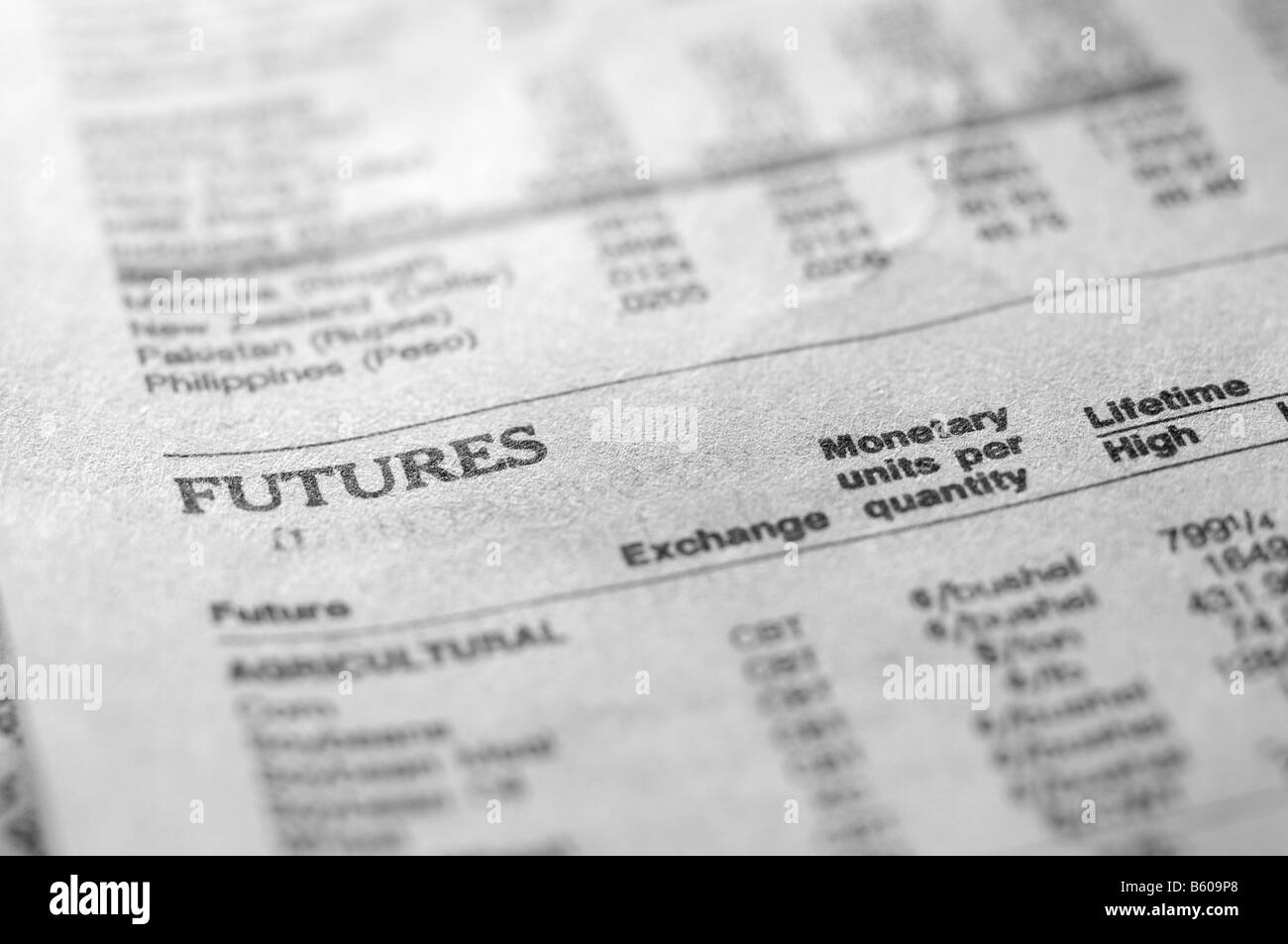 Futures section of business newspaper. - Stock Image