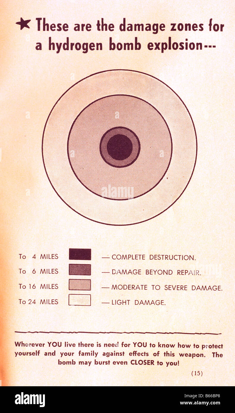 Blast radius from nuclear explosion - Stock Image