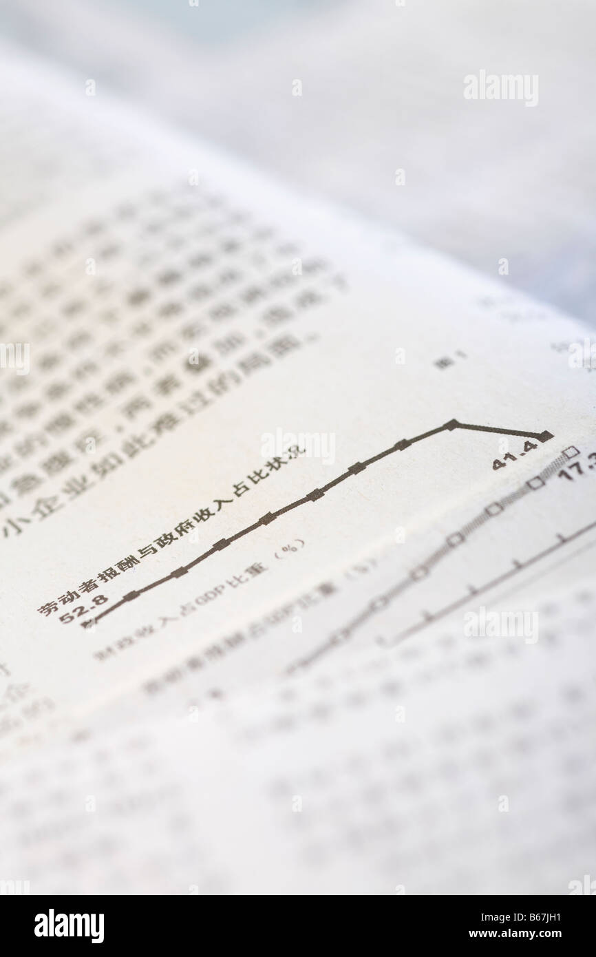 Line graph on a newspaper - Stock Image