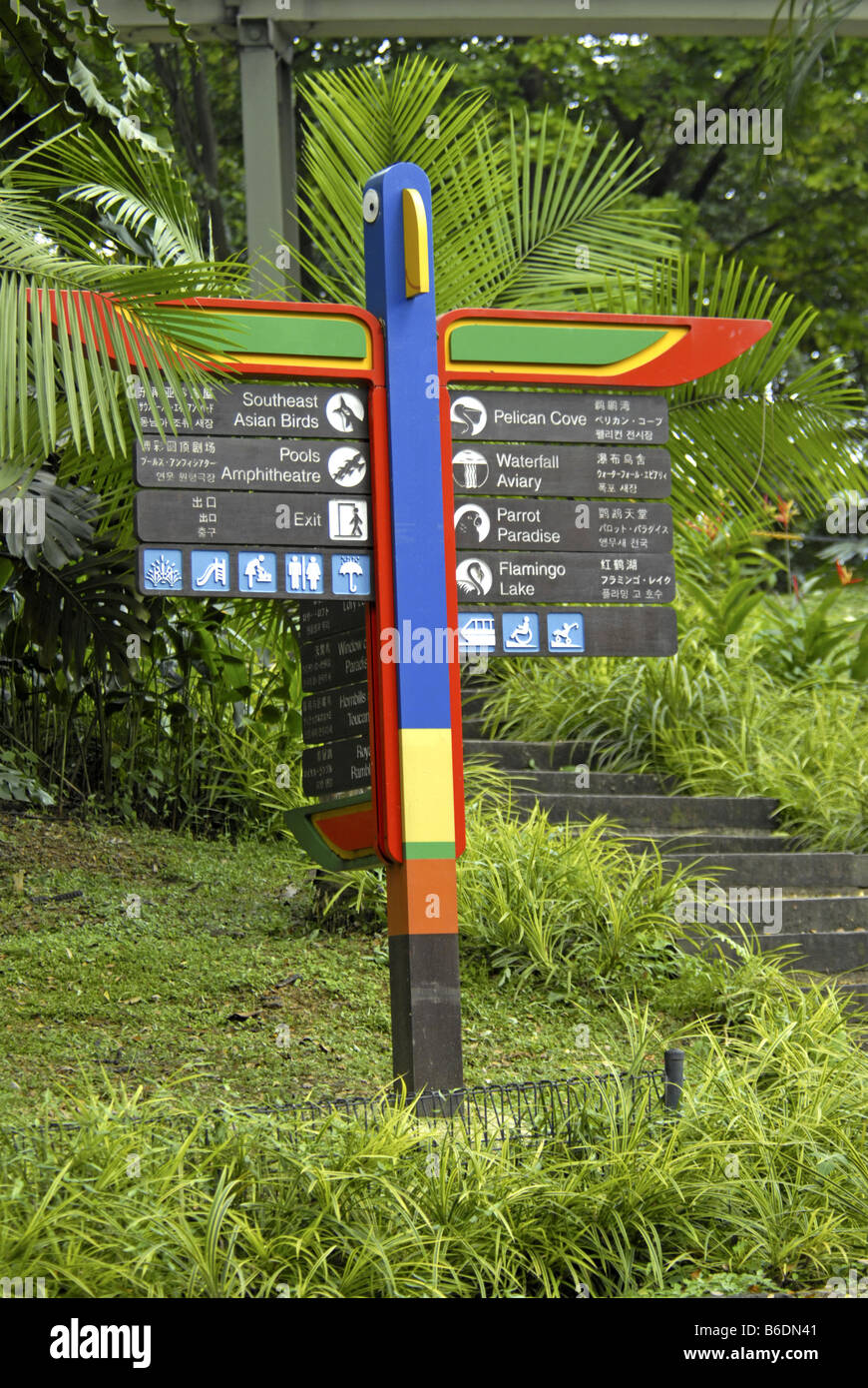 SIGNBOARDS IN JURONG BIRD PARK, SINGAPORE - Stock Image