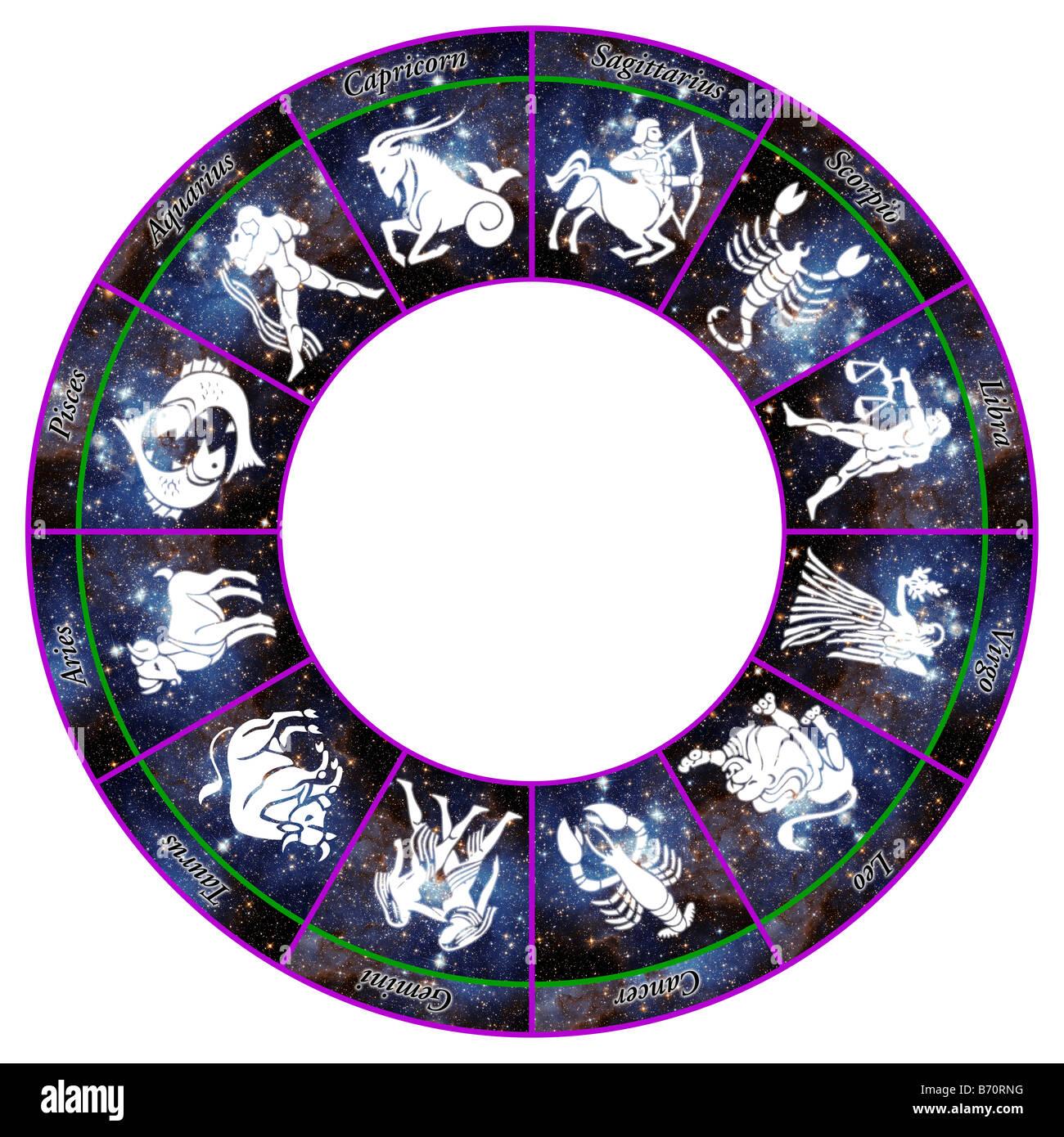 Zodiac Horoscope Birth Sign Wheel - Stock Image