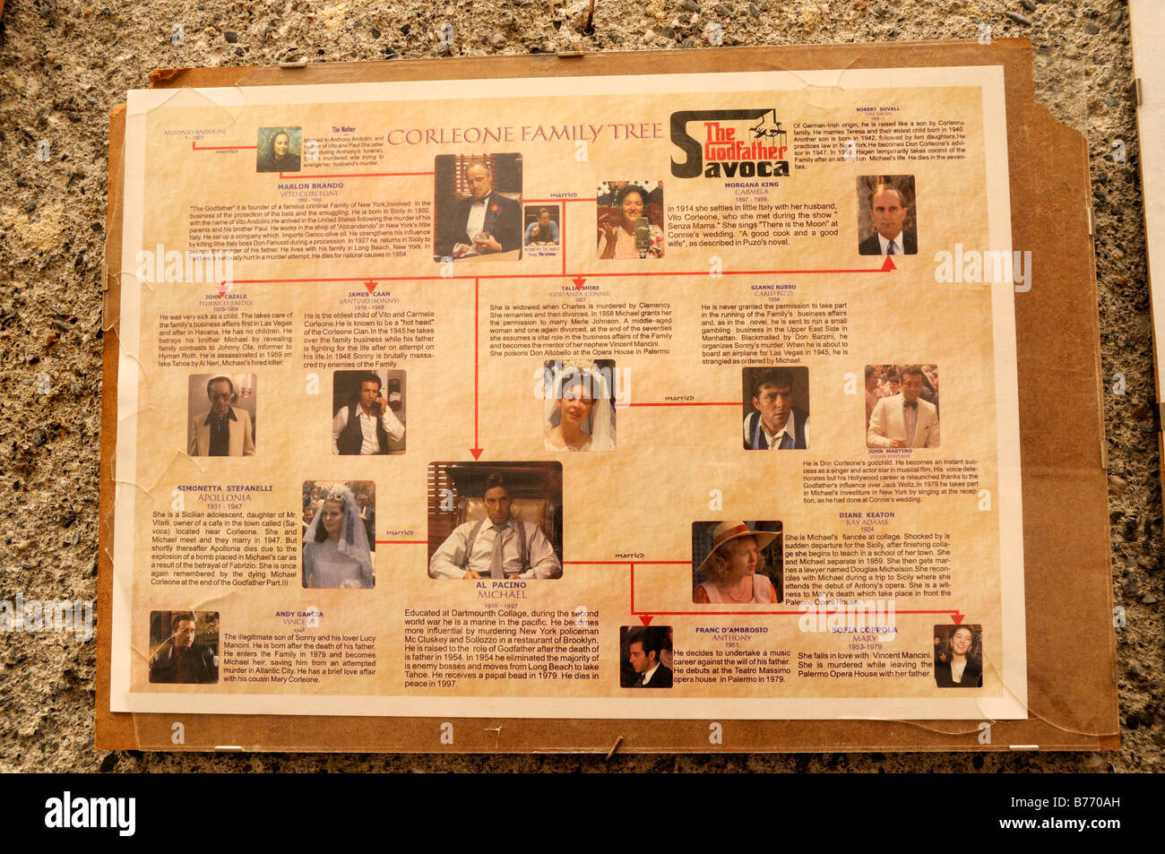 The godfather poster stock photos the godfather poster stock poster for the godfather in savoca sicily where frances ford coppola filmed some of the scenes thecheapjerseys Images