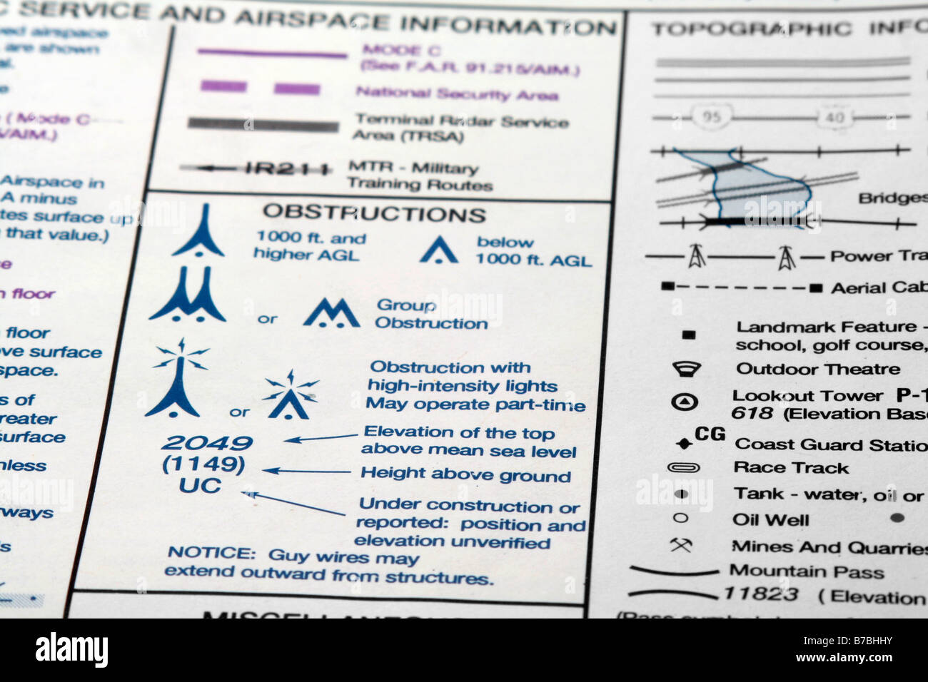 Sectional Chart Legend : Legend for us aeronautical sectional chart contains
