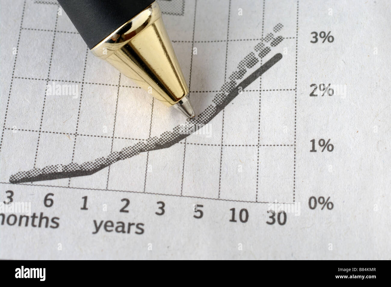 Pen pointing at a financial chart in newspaper - Stock Image