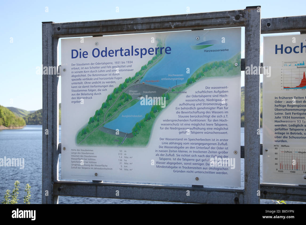 Odertalsperre Harz Nationalpark National Park Landkreis Osterode - Stock Image