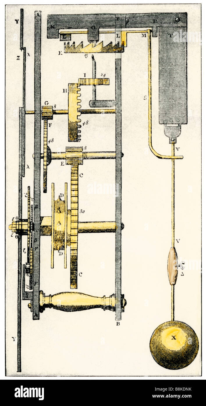 Side view of Huygens' clock showing the pendulum mechanism 1600s. Hand-colored woodcut - Stock Image