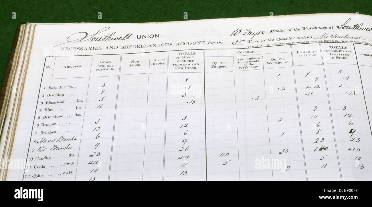Close up of open 1890 s Account Book showing orders for blacklead bath bricks candles brimstone etc - Stock Image
