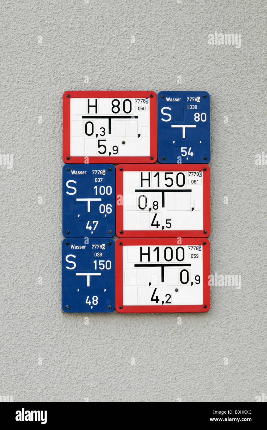 Signs to indicate the position of gate valves and water hydrants - Stock Image