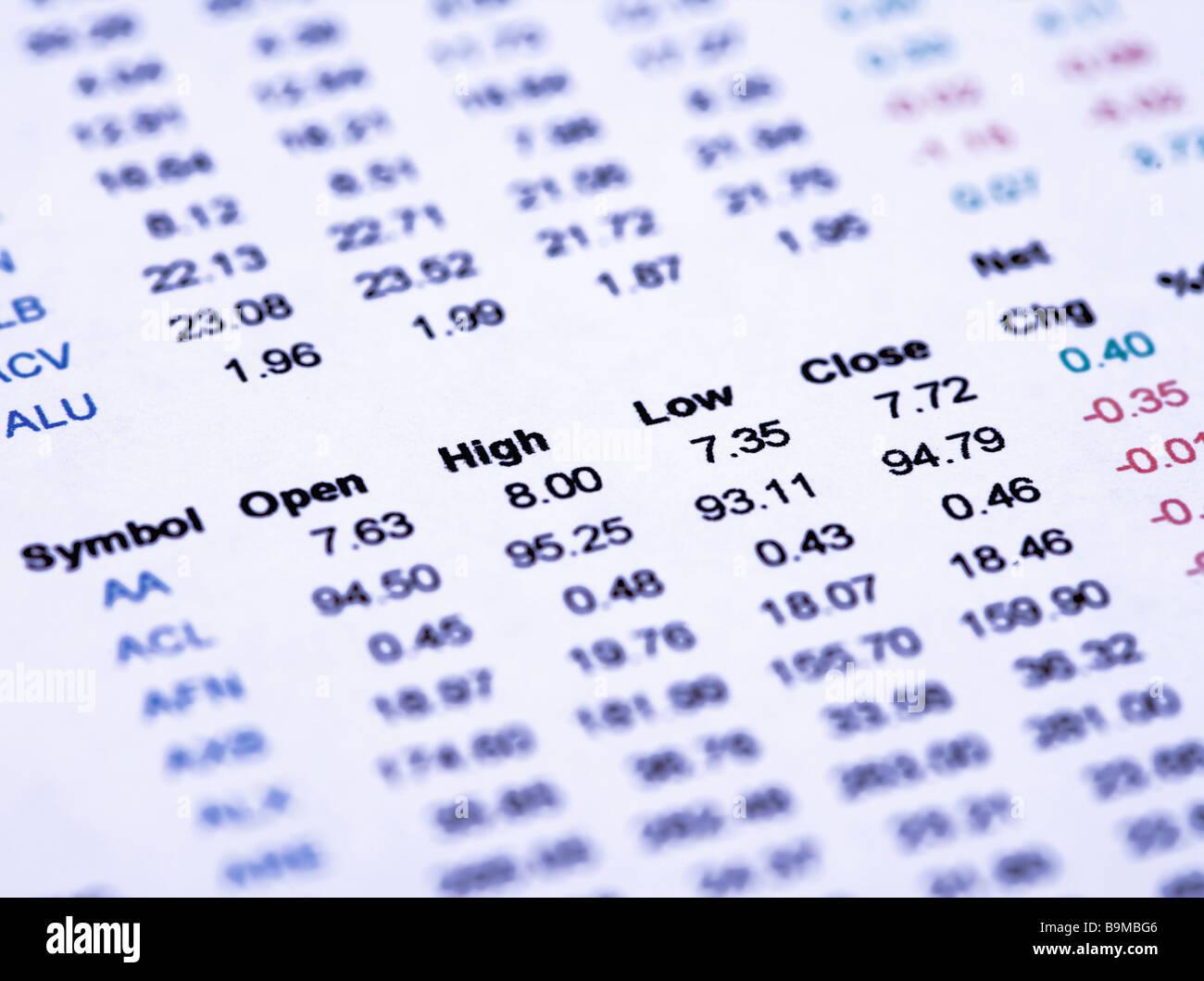 Economy Financial Market Symbols Stock Photos Economy Financial