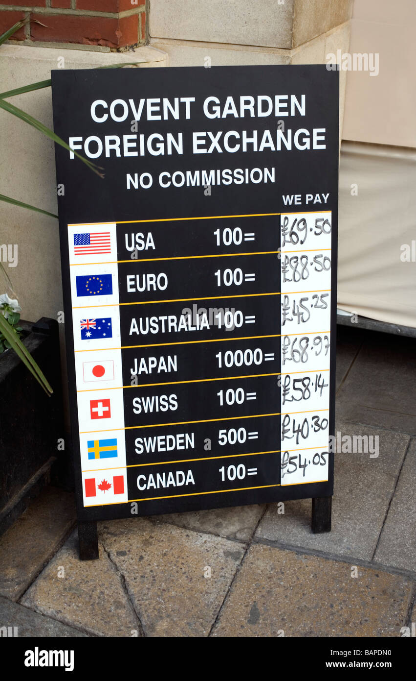 Best forex exchange for europeans