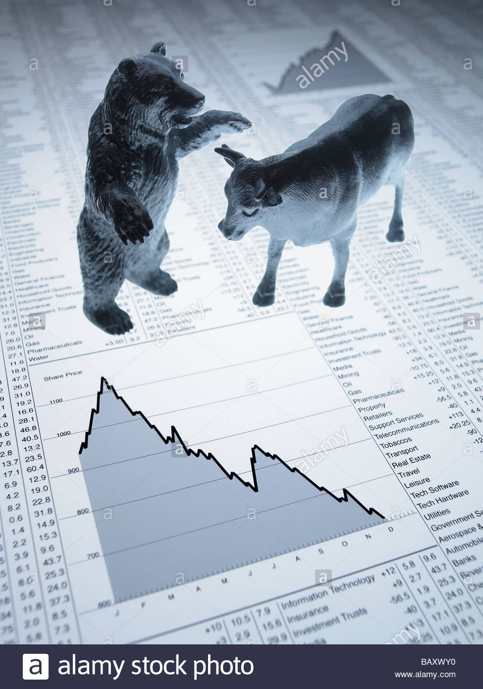 Bull and bear figurines on descending line graph and list of share prices - Stock Image