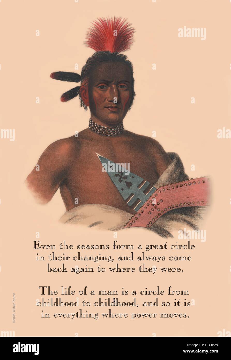 The Seasons Form a Circle - Stock Image