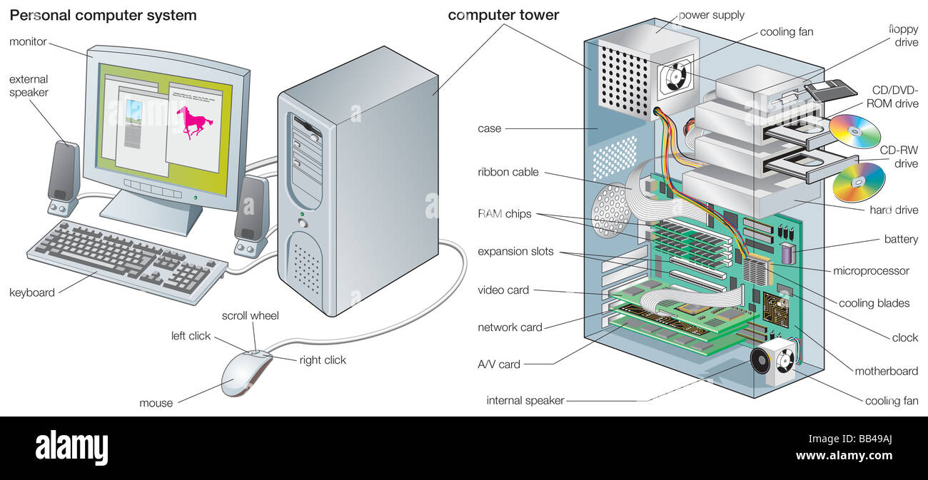 Wiring Diagram For Computer System Not Lossing Network Tower Schematic Diagrams Rh 16 Koch Foerderbandtrommeln De Hp