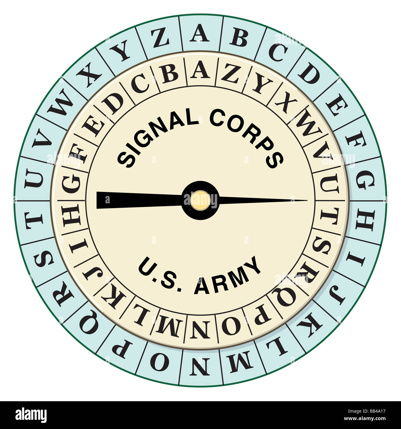 During WWI, the U.S. Army Signal Corps rotated the inner ring of this cipher disk to encrypt messages in the field - Stock Image