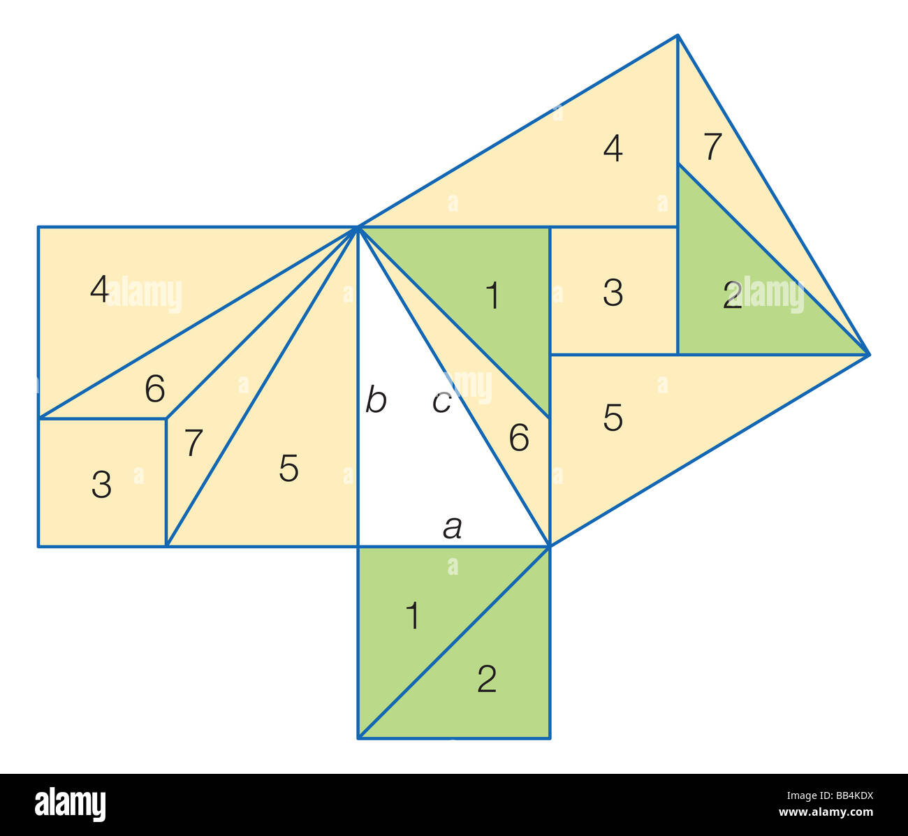 """Liu Hui's """"Tangram"""" proof that the sum of the squares on the sides of a right triangle equals the square on the Stock Photo"""