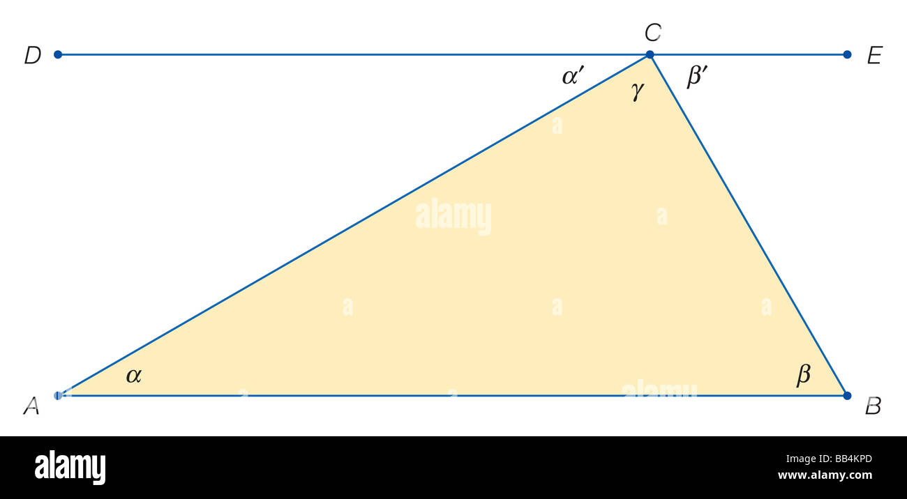 Proof, attributed to the Pythagoreans, that the sum of the angles in a triangle is 180 degrees. - Stock Image