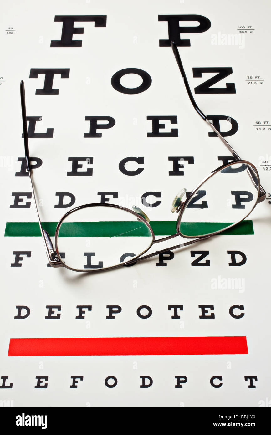 Eye Chart Letters Stock Photos Eye Chart Letters Stock Images Alamy