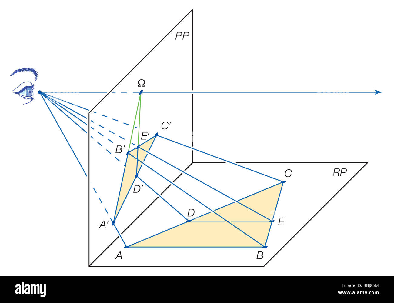 Projective version of Euclid's fundamental theorem of similarity. Stock Photo