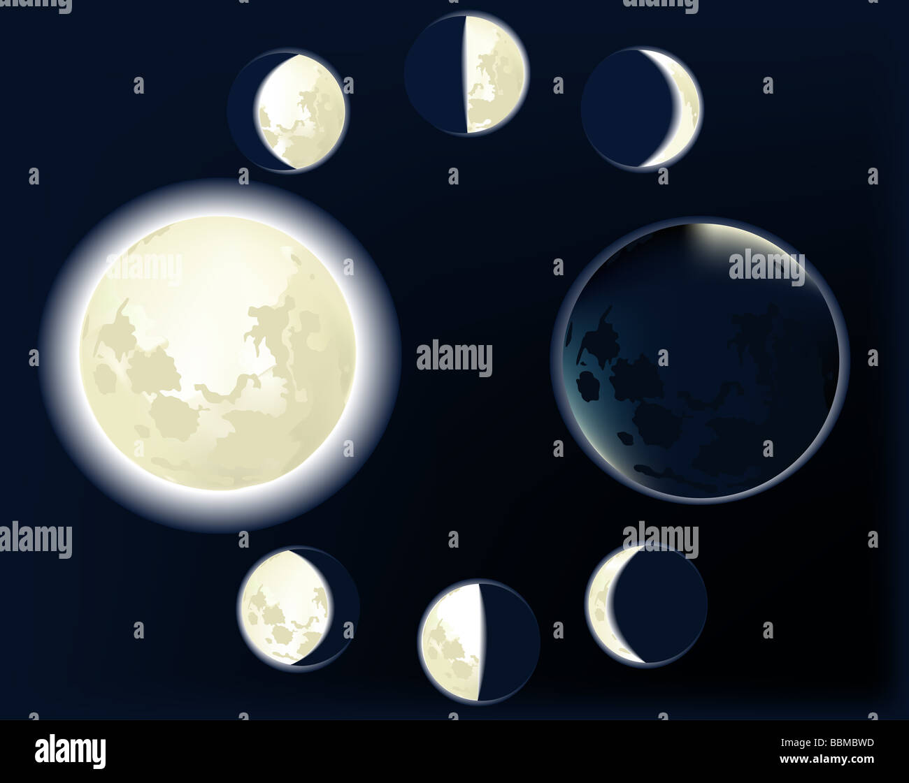 Moon's phases. - Stock Image