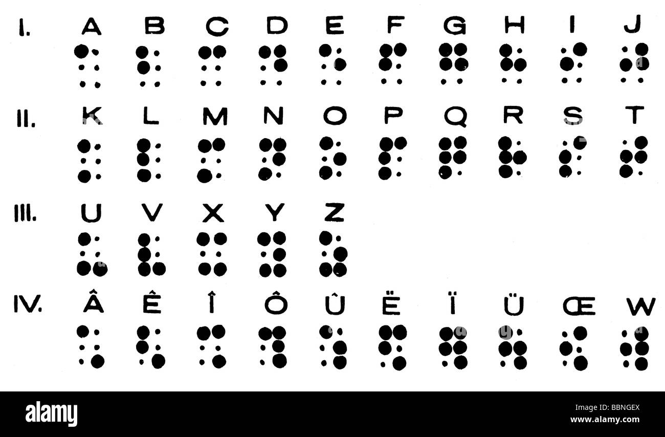 Braille, Louis, 4.1.1809 - 6.1.1852, French blind teacher, his embossed printing (Braille), developed in 1829, Additional - Stock Image