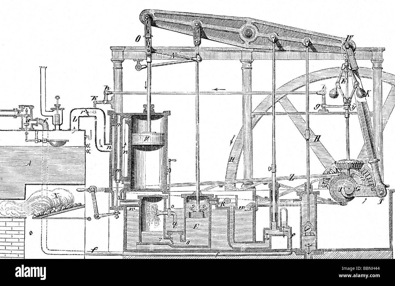 Watt, James, 19.1.1736 - 25.8.1819, Scottish engineer, inventor