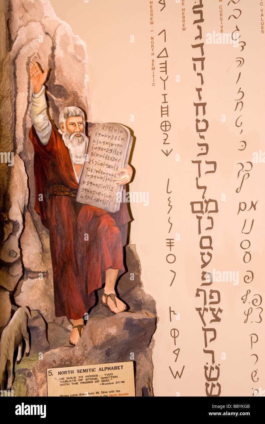 Museum of the Alphabet Waxhaw NC USA - Stock Image