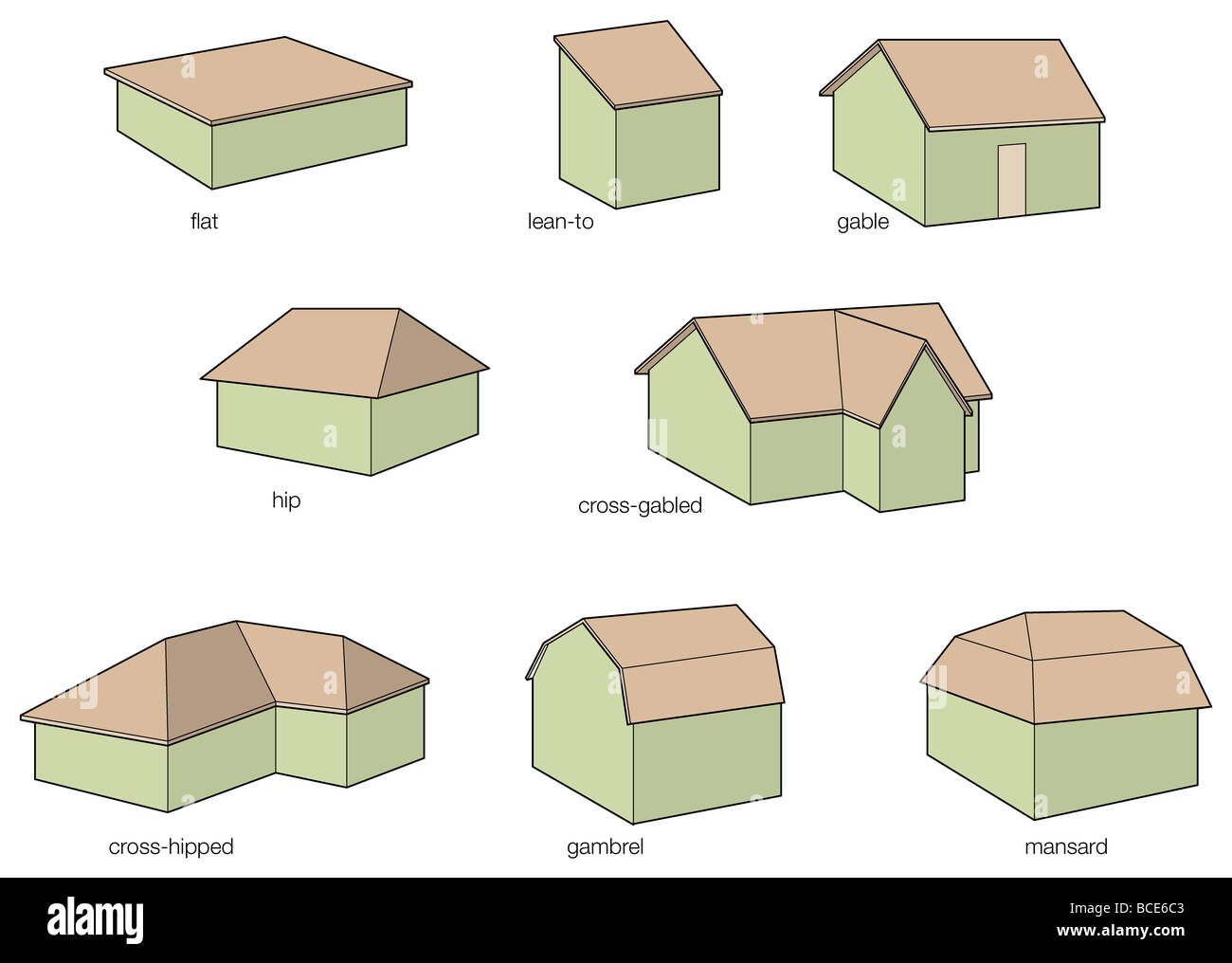 Several Basic Roof Designs.   Stock Image
