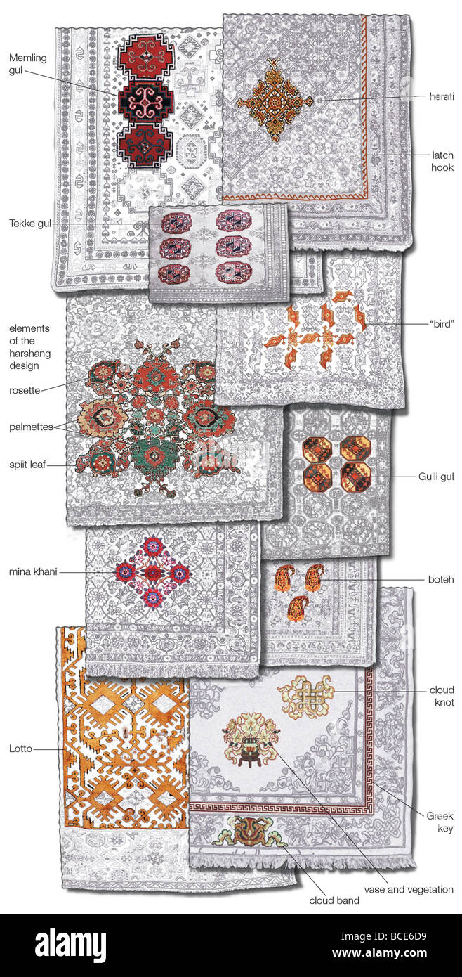 The chief design motifs in rugs and carpets. - Stock Image