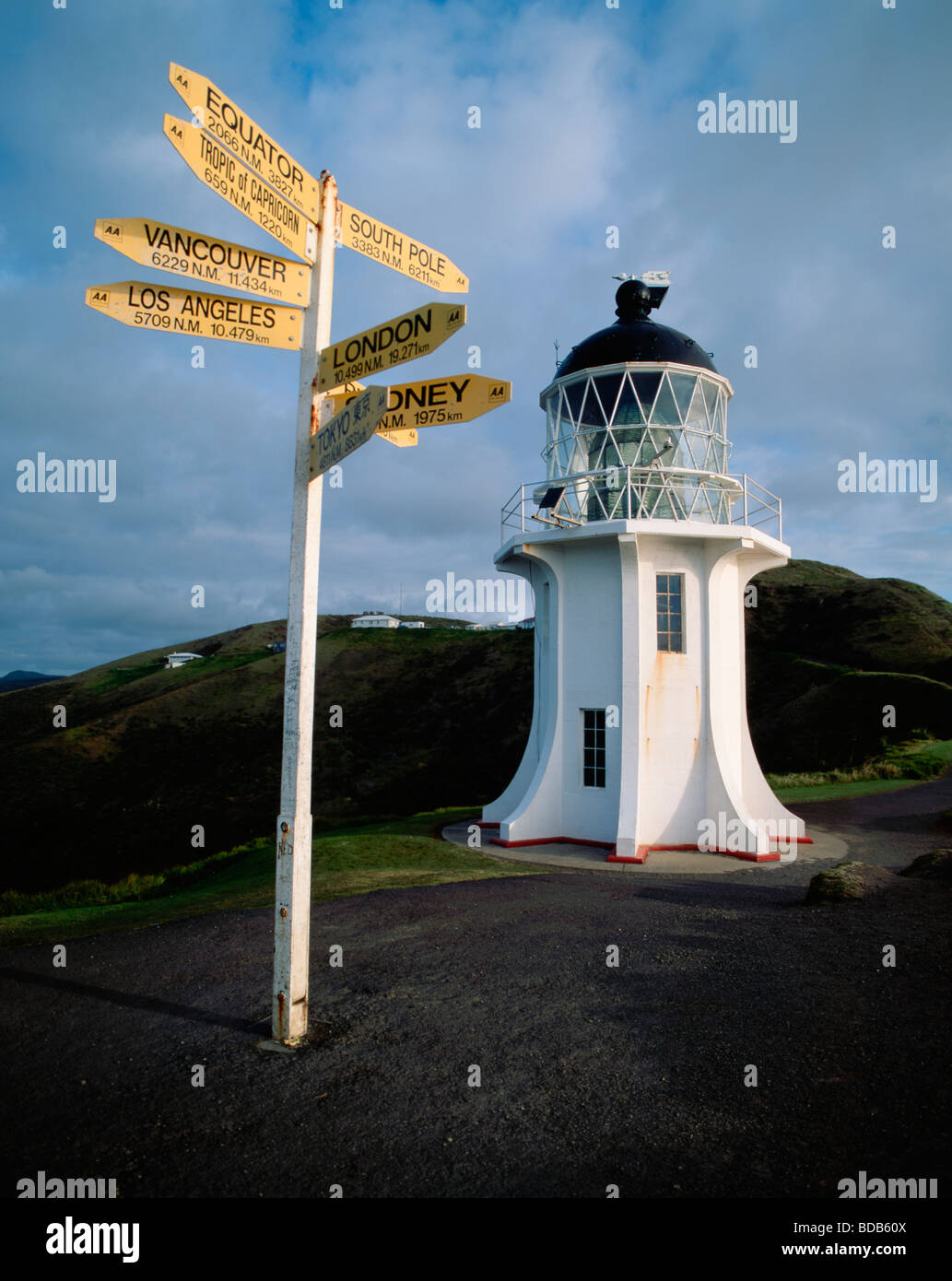 Cape Reinga light house distance sign to south pole Stock Photo