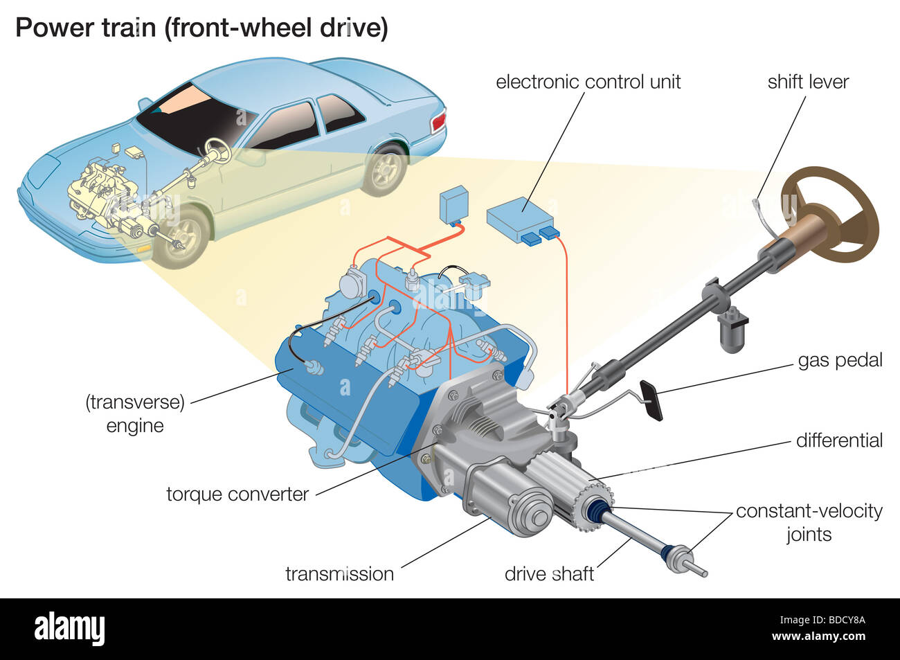 front wheel drive stock photo 25485722 alamy rh alamy com front wheel drive axle diagram front wheel drive suspension diagram