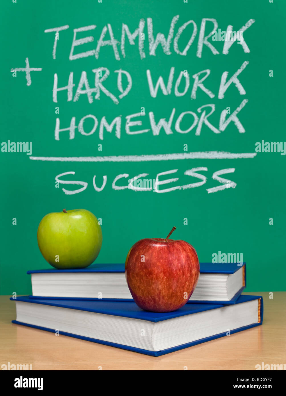 A chalkboard describing the way to success. - Stock Image