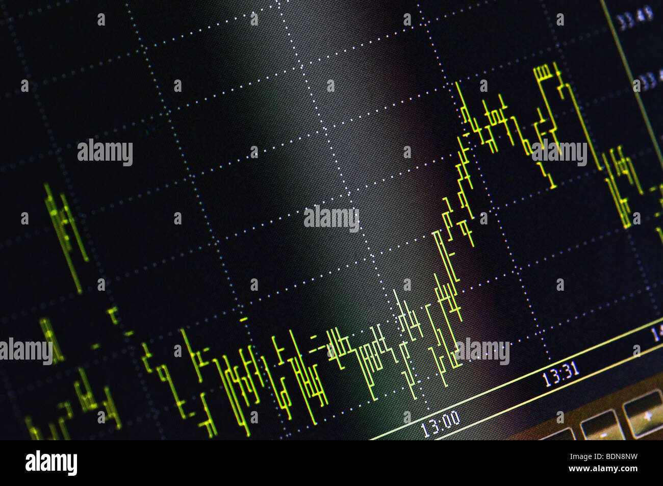 Stock market index on the lcd monitor - Stock Image
