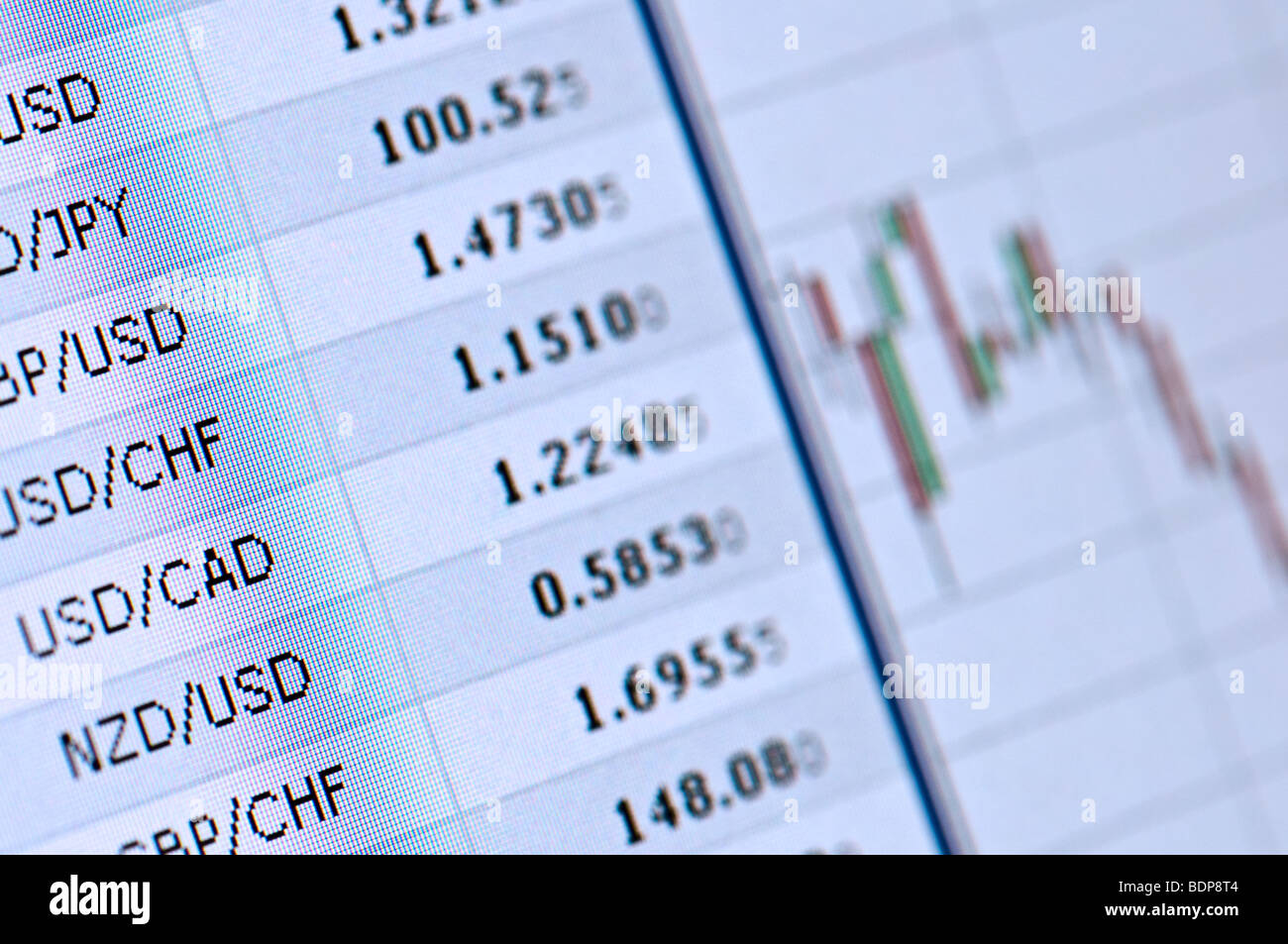 Finance market quotes on the monitor - Stock Image