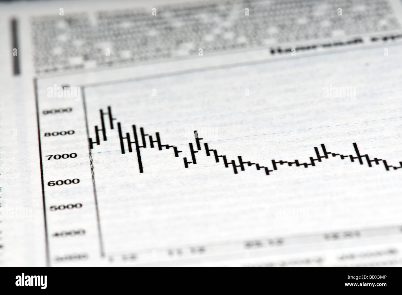 Analysis of a stock chart printed in a financial newspaper - Stock Image