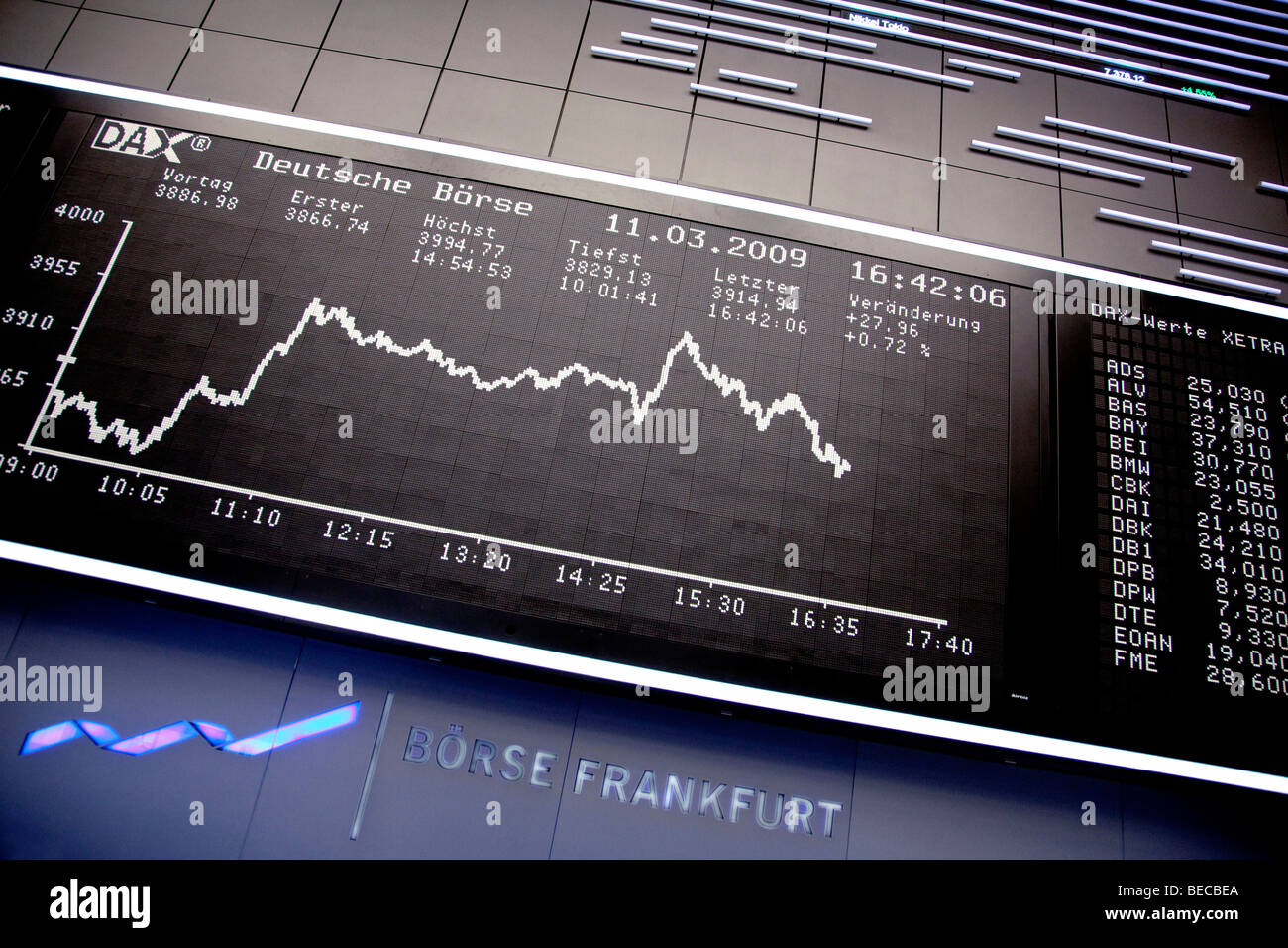 Quotation board of the DAX, trading floor of the Frankfurt Stock Exchange by Deutsche Boerse AG in Frankfurt am Stock Photo