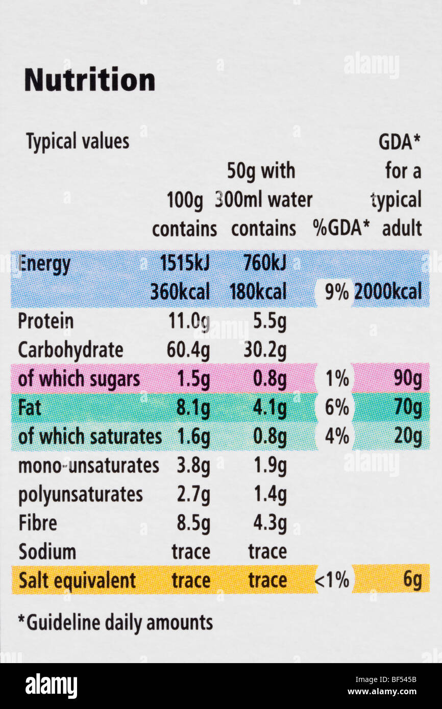 Britain UK. Nutritional information showing typical food content values with % RDA on packet of porridge oats in - Stock Image