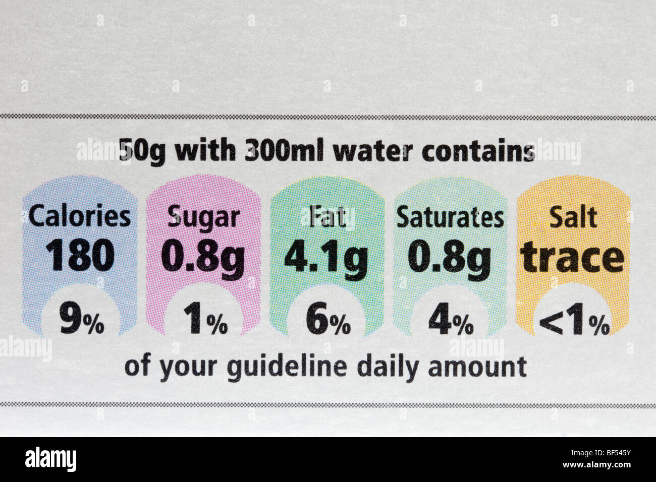 Britain UK. Nutritional information showing typical food content values with % GDA on packet of porridge oats in - Stock Image