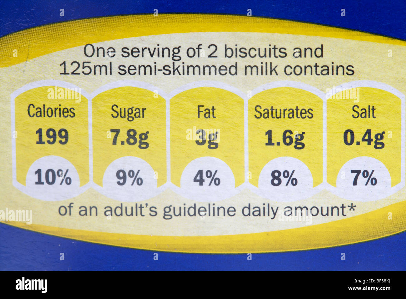 percentage of guideline daily amount food label on a box of