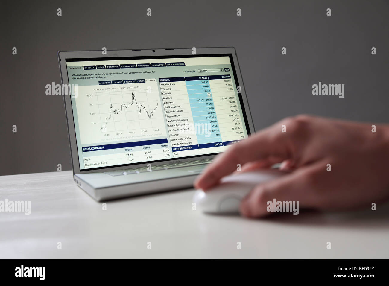 Stock chart with infos on computer screen. Symbol: online brokerage - Stock Image